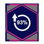 Pure Marketing - SEO Services 93 Percent